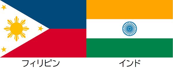 フィリピンとインド