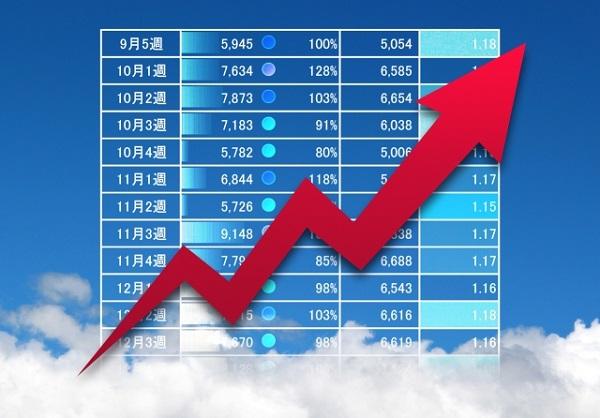 湘南AGAクリニック価格検討
